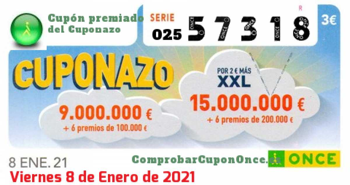 Cuponazo ONCE premiado el Viernes 8/1/2021