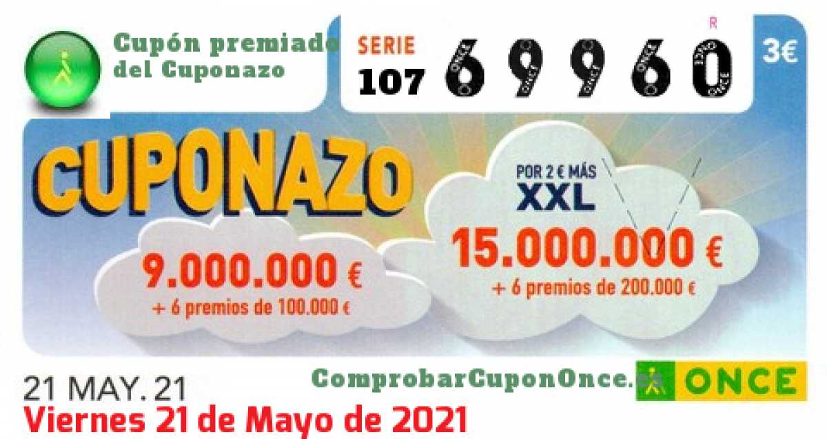 Cuponazo ONCE premiado el Viernes 21/5/2021