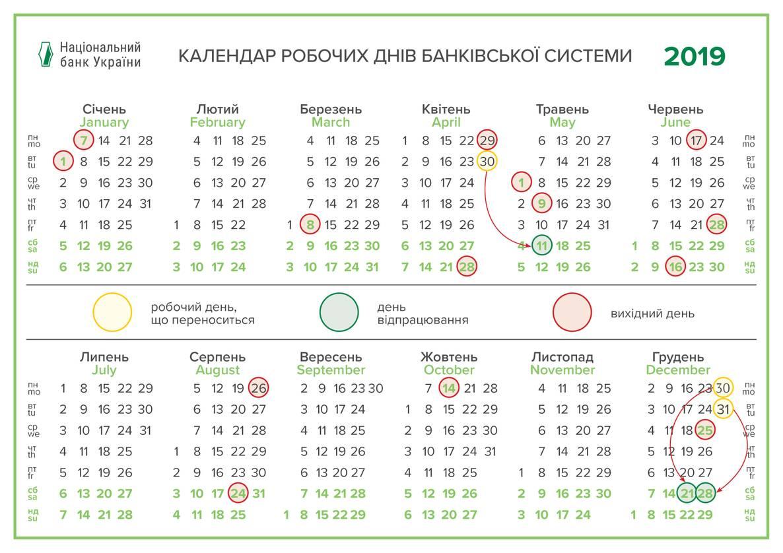 c027038655d427 Наприкінці квітня банки не працюватимуть 5 днів поспіль: Нацбанк затвердив  календар робочих днів