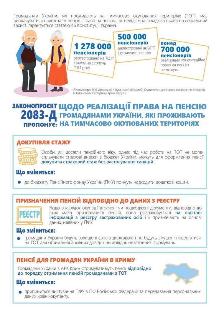 Переселенцы не получили пенсии потребительская корзина в мурманской области