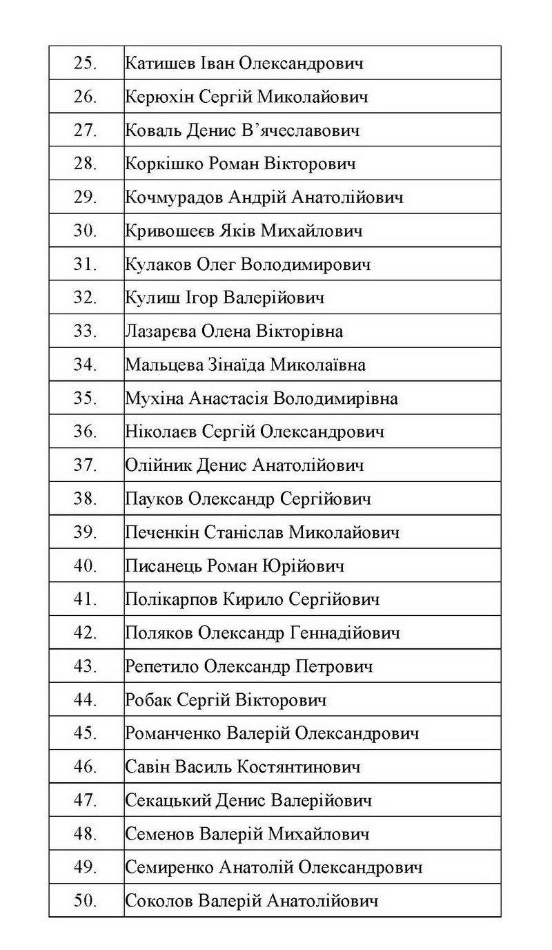 Фото - СБУ оприлюднила список 76 звільнених українців: з них 12 військових