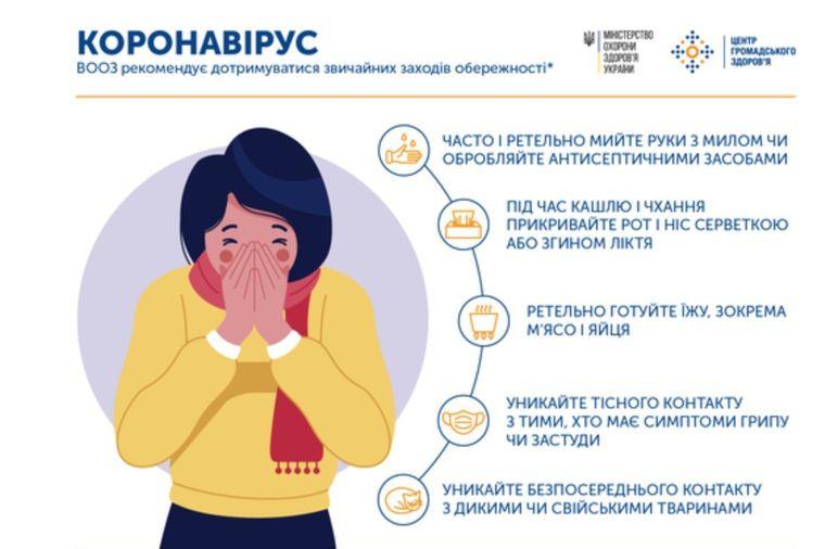 Рекомендації для запобігання зараження коронавусом