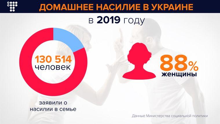Что украинская полиция думает о домашнем насилии, проституции и ... | 428x760
