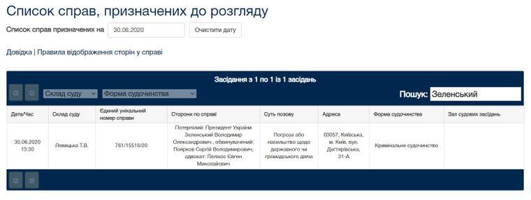 Список справ, призначених до розгляду Шевченківським райсудом на 30 червня 2020 року