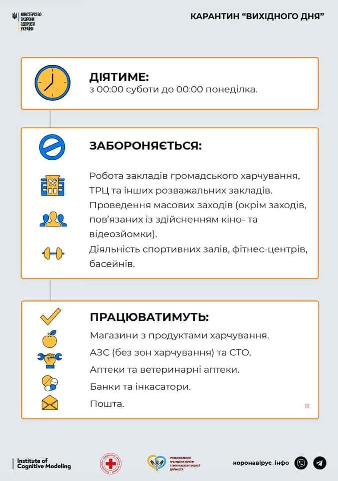Работа выходного дня для девушки вакансии для девушек без опыта работы в новосибирске