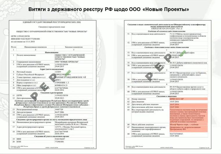 Доказ перереєстрації ТОВ «Нові Проекти» за російським законодавством