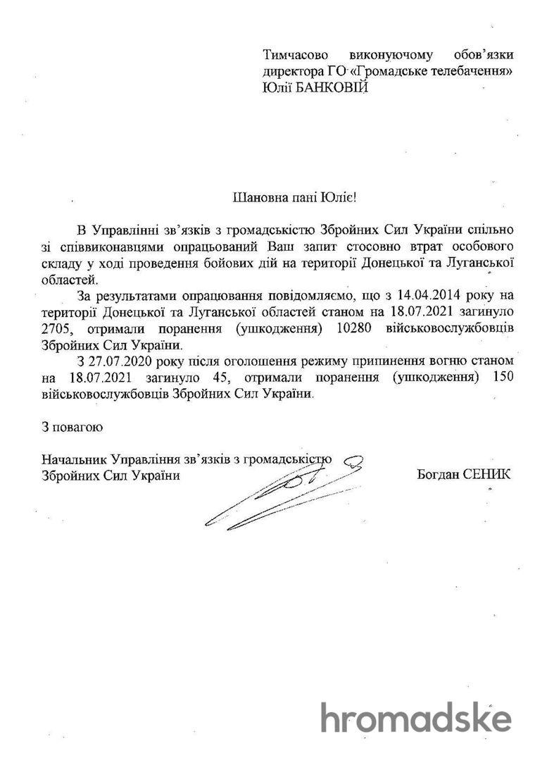 У Збройних Силах назвали кількість військових, які загинули та були поранені на Донбасі за час режиму тиші