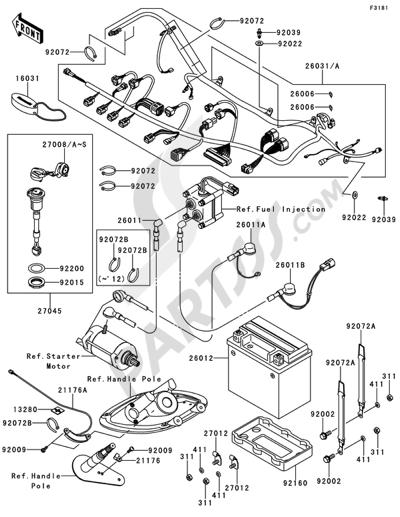 electrical equipment(1/2)(abf/aef)  kawasaki jet ski stx-15f