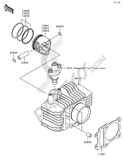 Kawasaki Vulcan 900 Wiring Diagram