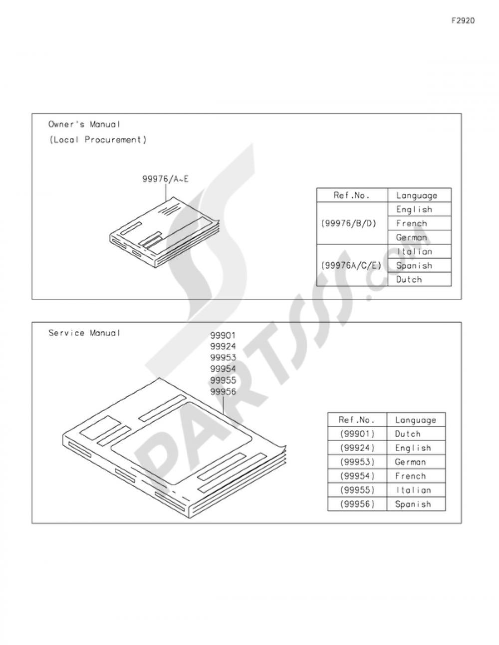 manual kawasaki klx125 2015 rh partsss com klx125 service manual 2005 KLX 140