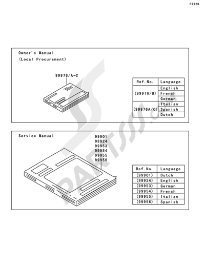 Kawasaki KX250F 2014 Manual(EU)