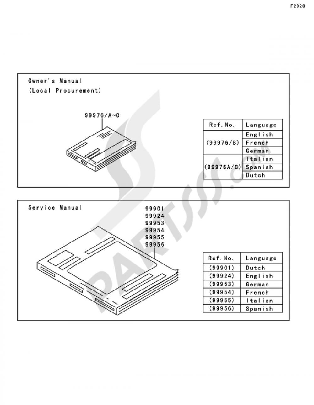 2014 Kawasaki Kx250f Wiring Diagram - Wiring Diagrams Lol on