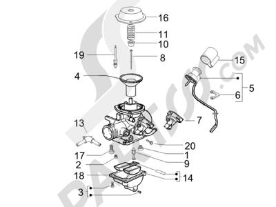 Piaggio BEVERLY 125 EURO 3 2007-2008 Componentes de carburador