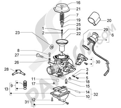 Piaggio BEVERLY 125 RST ANTERIOR 2005 Carburador