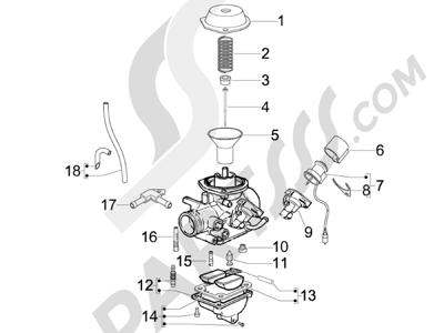 Piaggio BEVERLY 125 TOURER E3 2007-2008 Componentes de carburador
