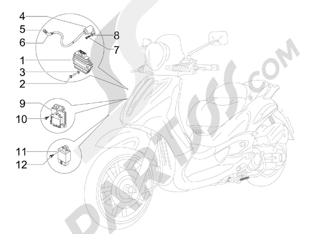 Piaggio BEVERLY 125 TOURER E3 2007-2008 Reguladores de tensión - Centralitas electrónicas - Bobina A.T.