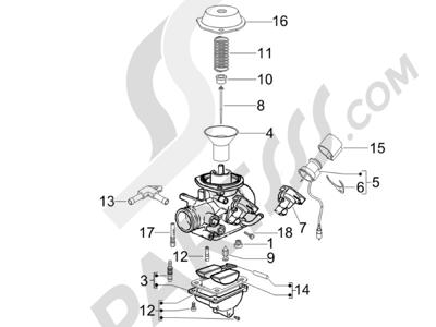 Piaggio BEVERLY 250 CARBURACION 2005 Componentes de carburador