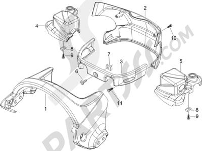Piaggio BEVERLY 250 CRUISER E3 ie 2007-2009 Coberturas manillar