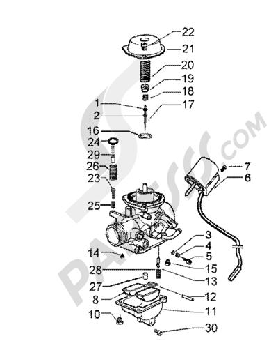 Piaggio BV 200 (U.S.A.) 1998-2005 Carburettor