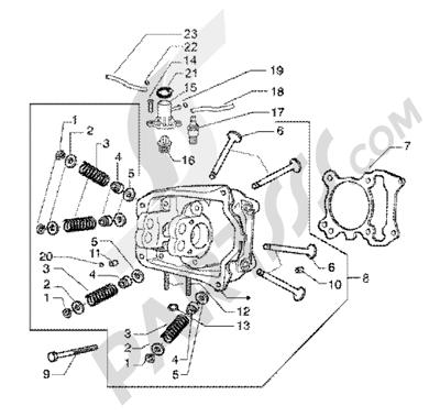 Piaggio BV 200 (U.S.A.) 1998-2005 Head-valves