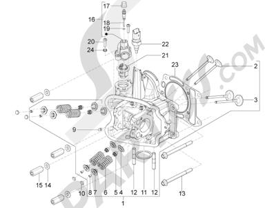 Piaggio BV 350 4T 4V ie E3 ABS (USA) 2015 Grupo culata - Valvula