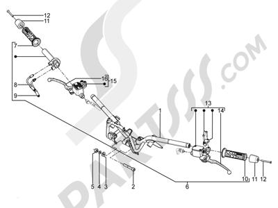 Piaggio BV 350 4T 4V ie E3 ABS (USA) 2015 Manillar - Bomba freno