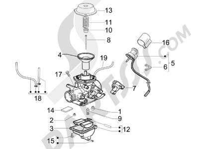 Piaggio Fly 150 4T (USA) 2007-2012 Componentes de carburador