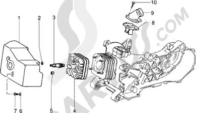 Piaggio Free FL 1998-2005 Culata-deflector y racor de admision