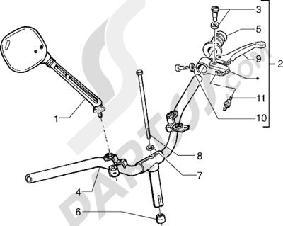 Piaggio Free FL 1998-2005 Piezas que componen el manillar
