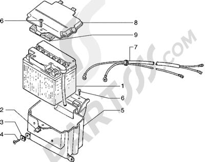 Piaggio Hexagon 125 1998-2005 Bateria