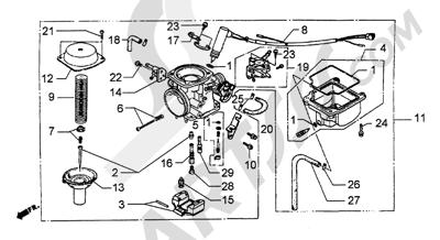 Piaggio Hexagon GT250 HASTA 1997 Carburador