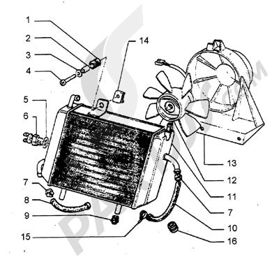 Piaggio Hexagon GT250 HASTA 1997 Radiador