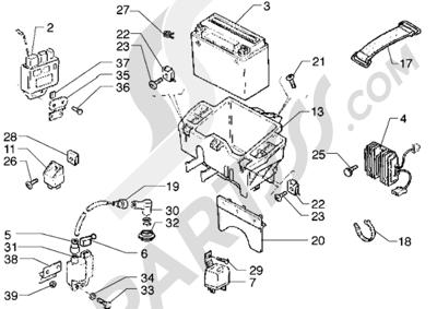 Piaggio Hexagon GTX 125 1998-2005 Bateria