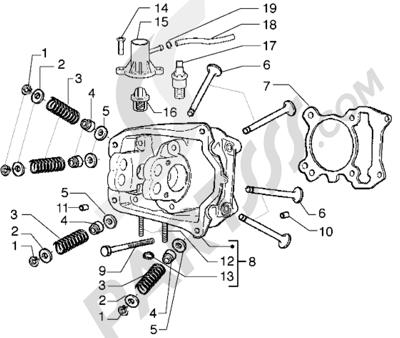 Piaggio Hexagon GTX 180 1998-2005 Conjunto culata - Válvulas
