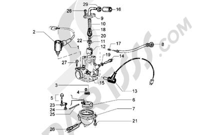 Piaggio Hexagon LXT 1998-2005 Carburador