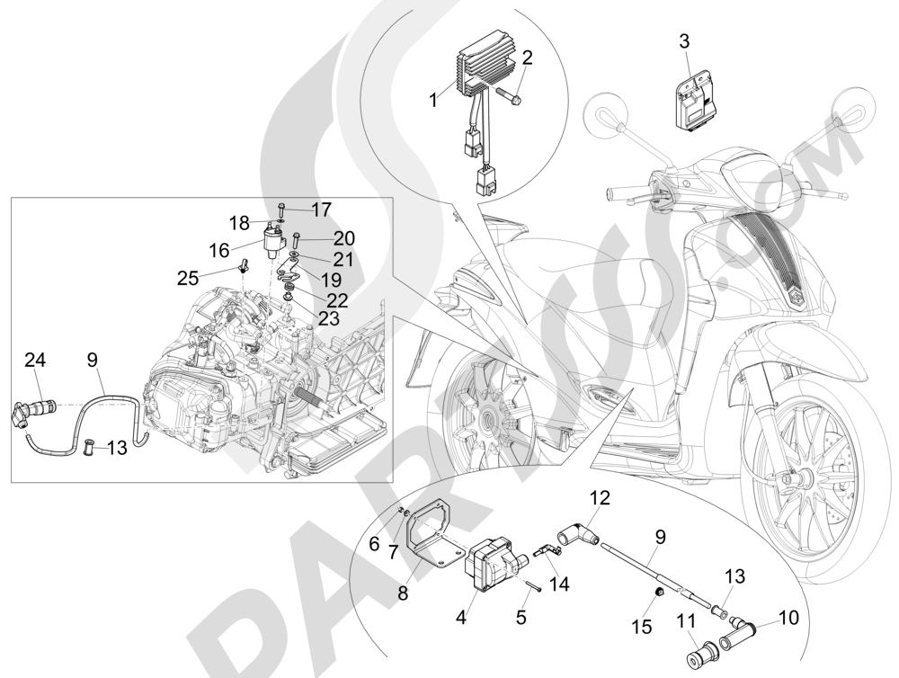 Piaggio Liberty 125 4T 3V ie E3 2013 - 2014 Reguladores de tensión - Centralitas electrónicas - Bobina A.T.