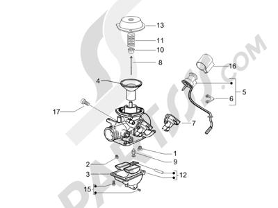 Piaggio Liberty 125 4T Sport (UK) 2006 Componentes de carburador