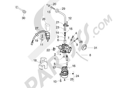 Piaggio Liberty 50 2T Sport (UK) 2006 Componentes de carburador