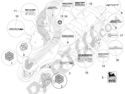 Piaggio MP3 500 Sport ABS (USA) 2015 Letreros - Escudos