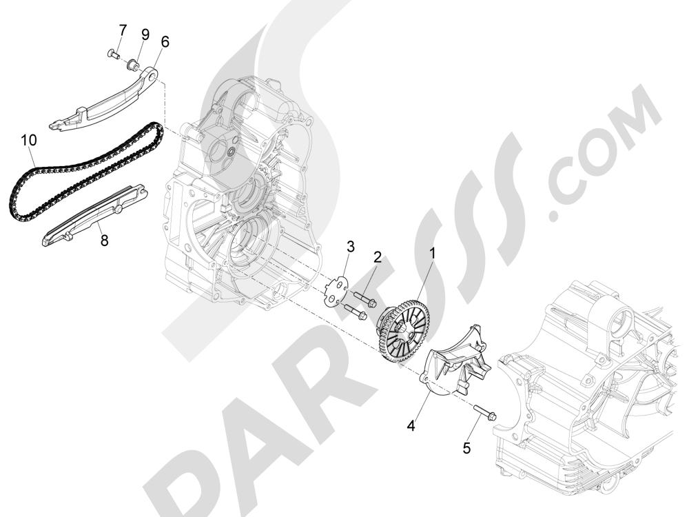 Bomba de aceite Piaggio MP3 500 Sport ABS (USA) 2015