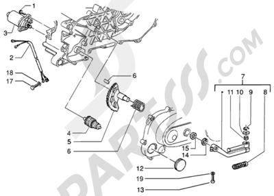 Piaggio NRG MC3 DD 1998-2005 Motor de arranque-palanca de arranque