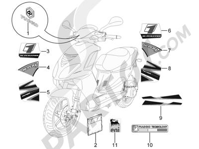 Piaggio NRG Power DD 2007-2015 Letreros - Escudos