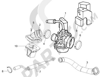 Piaggio NRG Power DT Serie Speciale (D) 2007 Carburador completo - Racord admisión