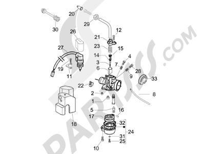 Piaggio NRG Power DT Serie Speciale 2007-2012 Componentes de carburador