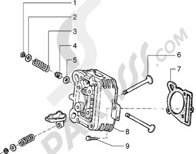 Piaggio Sfera RST 125 1998-2005 Conjunto culata - Válvulas