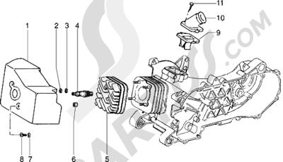Piaggio Sfera RST 50 1998-2005 Culata-deflector y racor de admision
