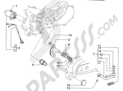 Piaggio Skipper 125/150cc HASTA 1997 Motor arranque