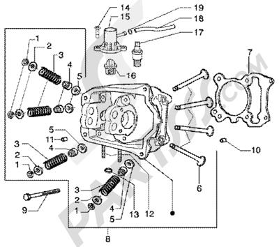 Piaggio Super Hexagon GTX 180 1998-2005 Culata-valvulas