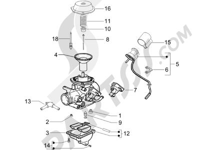 Piaggio X Evo 125 Euro 3 (UK) 2007-2016 Componentes de carburador