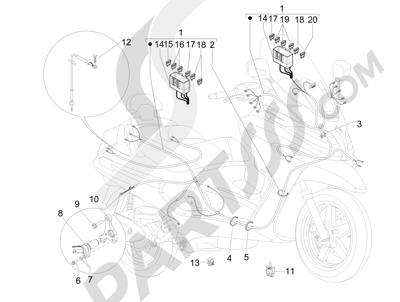 Piaggio X Evo 125 Euro 3 (UK) 2007-2016 Grupo cables principal